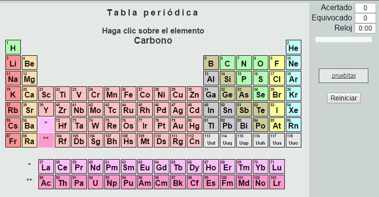 Docenteca historia de la tabla periodica 2 tablas interactivas httpsthatquizes mcienciatabla periodica link urtaz Gallery