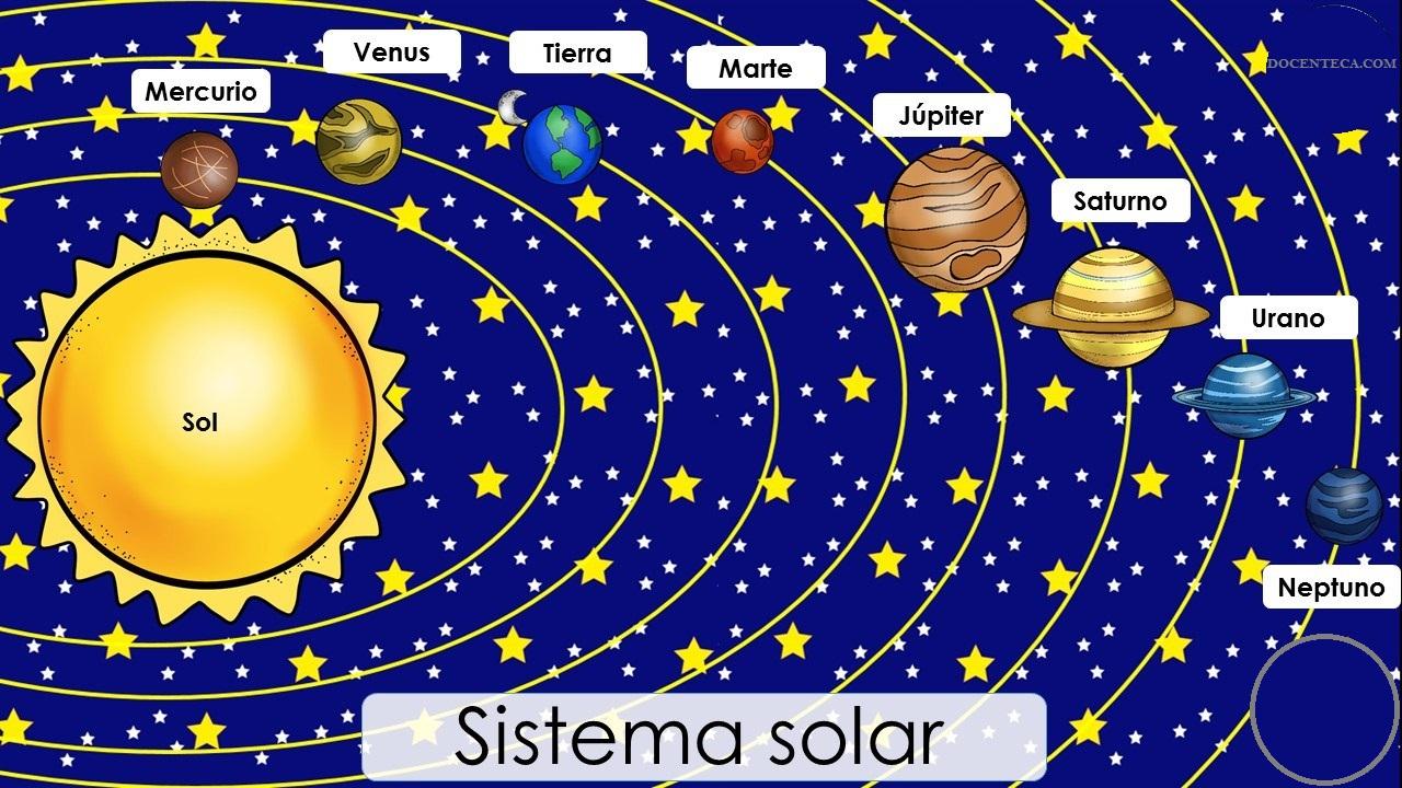 Docenteca El Sistema Solar Con Actividades